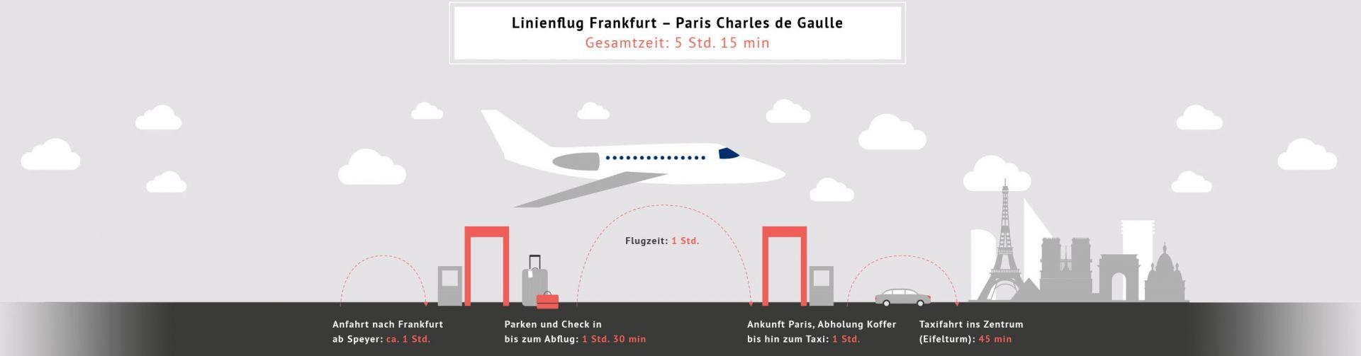 Linienflug_FRA_PAR-